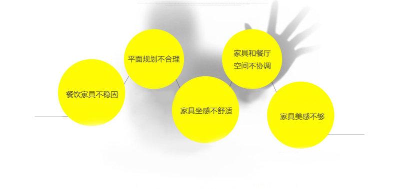 您是否为这些餐厅问题困惑_深圳澳格家具生产工厂定制厂家批发